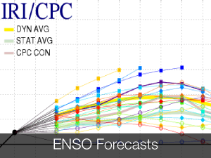 enso-forecasts-web