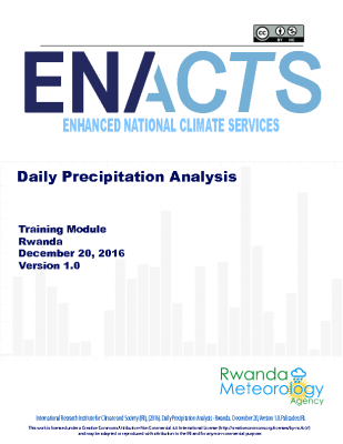 Daily Precip Rwanda