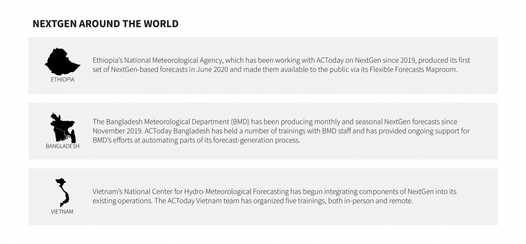 """The headline of the image reads """"Next Gen around the world"""" and three long grey text boxes are stacked below the headline. In the top box is the black silhouette of the country of Ethiopia and the text """"Ethiopia's National Meteorological Agency, which has been working with ACToday on NextGen since 2019, produced its first set of NextGen-based forecasts in June 2020 and made them available to the public via its Flexible Forecasts Maproom."""" The second grey box contains the black silhouette of Bangladesh and the text """"The Bangladesh Meteorological Department (BMD) has been producing monthly and seasonal NextGen forecasts since November 2019. ACToday Bangladesh has held a number of trainings with BMD staff and has provided ongoing support for BMD's efforts at automating parts of its forecast-generation process."""" The third grey box contains the black silhouette of Vietnam with the text """"Vietnam's National Center for Hydro-Meteorological Forecasting has begun integrating components of NextGen into its existing operations. The ACToday Vietnam team has organized five trainings, both in-person and remote."""""""